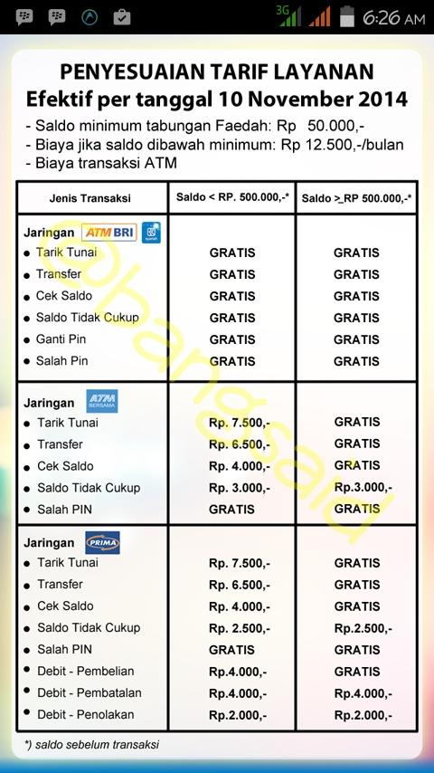Biaya per transaksi forex